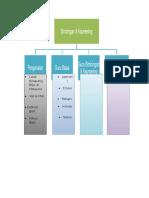 Grafic Org Edu Kaunseling