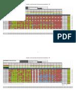 length area   perimeter assessment spreadsheet  2