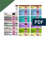 155894258 Pressure Vessel Design Excel Sheet Basic Designing Non Critical P Xls