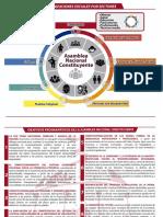 9 objetivos y 9 sectores de la asamblea nacional constituyente 2017