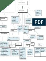 historia del derecho financiero mapa conceptual.docx