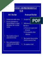 PT Slab vs RCC Comparision