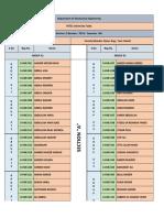 TOM-Lab Groups List