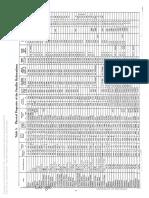 Tabla constantes físicas.pdf