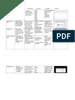 cuadro comparativo Info.docx