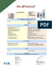 LoadcenterVsPanelboard_2009 [PLUG-In vs. BOLT-On]