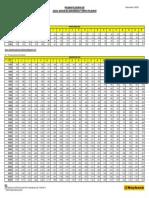 ASBConvRpymnt_110511.pdf