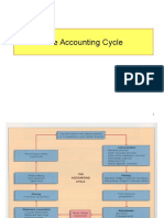 00 the Accounting Cycle