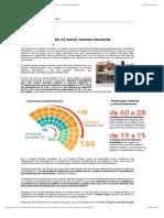 Claves Para Entender El Nuevo Sistema Electoral Proporcional - Universidad de Chile