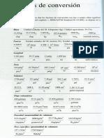 Apendice+conversión+unidades.pdf