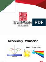 ExPosicion refraccion y reflexion