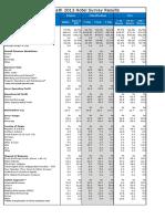 Benchmark-Report-2013-310713-1