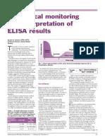 Serological Monitoring by ELISA