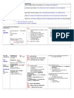 02 t1 Cuadro Resumen Magnitudes de Dosimetria