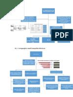Resumen de las secciones 4 y 4.1 del libro State-of-the-art in heterogeneous computing
