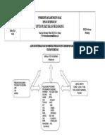 (2.3.1) 3 ALUR Komunikasi Dan Koordinasi Penanggungjawab Program