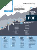 IDDAM Infografia 7 Pasos Del Llamamiento Cristiano