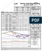 SPY Trading Sheet - Monday, July 26, 2010