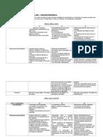 Planificación Anual para 2do.docx