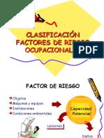 1.2.Factores de Riesgos Ocupacionales