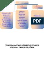 Técnicas Analíticas e Instrumentación