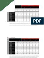 ninjatrader_forex_spreads_margins.pdf