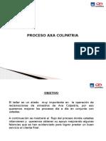 Presentacion Axa Colpatria TALLER1