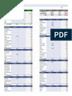 personal budget - sheet1