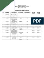 Plan de Evalucaion PM4