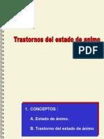 Tr Estado Del Animo