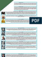 12 economistas