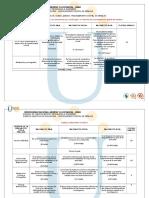 Rubrica analitica Procesamiento Digital de Señales.docx