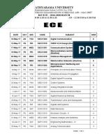 BE ECE 2014-2018