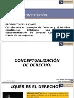 Tema n 01 Derecho y Constitución Copia