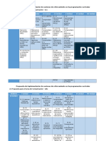 Propuesta de Implementación de Sesiones de Reforzamiento en La Programación Curricular