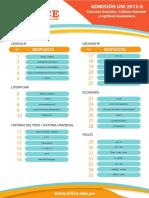 Respuestas UNI 2013-II Ciencias sociales, cultura general y aptitud académica.pdf