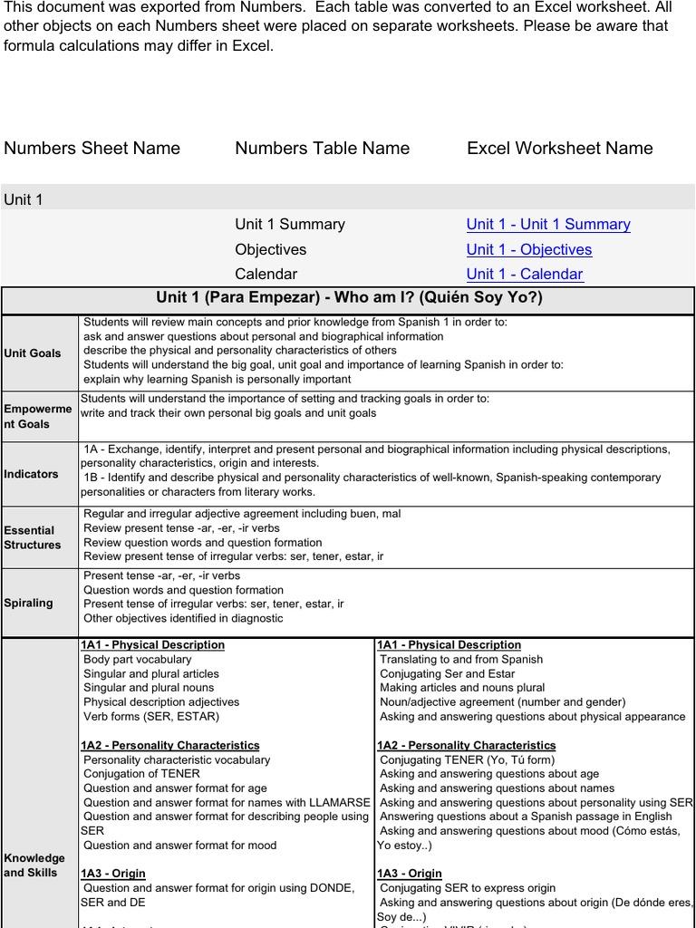 worksheet The Verb Estar Worksheet unit 1 plan grammatical number conjugation