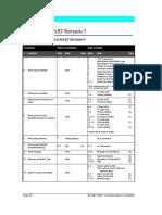 (英文)HART实用命令详解.pdf