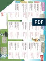 Chartwells Menu April to Oct 2017.pdf