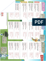 Chartwells School Meals Menu April to Oct 2017.pdf