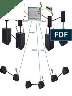 Esquema de Sonorização BIOS