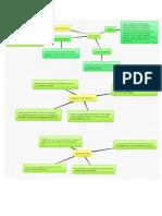 p2spiderdiagram