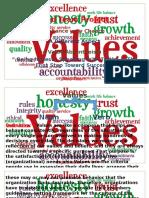 Value Absentessim