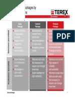 Service-Packages_TPS_en.pdf