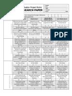 research paper rubric 2015