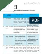 Anissa h.p (371661) Perbedaan Penentuan Harga Di Sektor Swasta Dan Publik