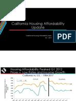 1Q2017 Housing Affordability Index Public