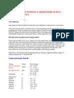 Nilai Rujukan Normal Laboratorium Dan Keterangannya