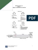Electroacústica I y II Anexo 1 Códigos y Conexionado de Conectores
