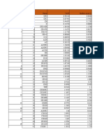 Parametros UNIFAC